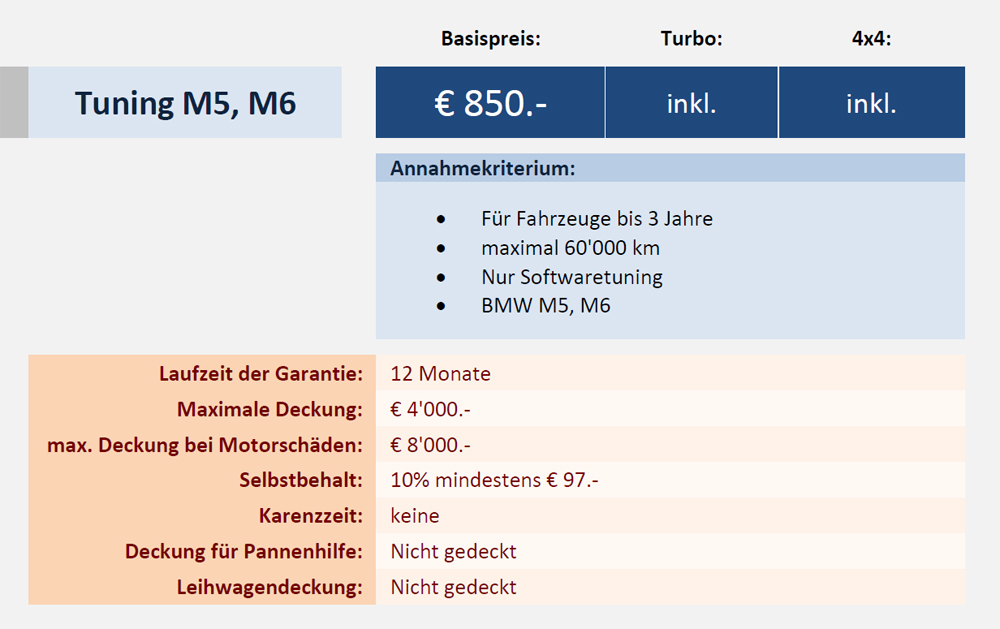 Tuning_M5_M6