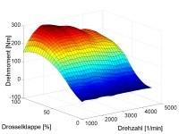 Chiptuning / Leistungssteigerung für BMW X6M / X5M